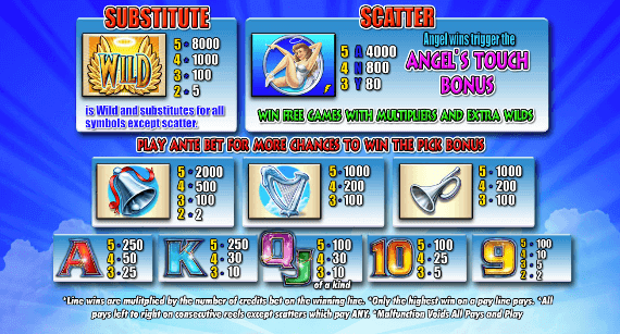 bonus Angel's Touch at free online casino