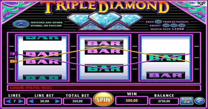 Free Triple Diamond Slot Machines