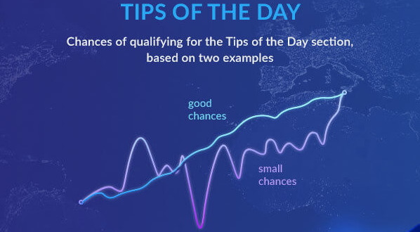 Tips of the Day betting competition