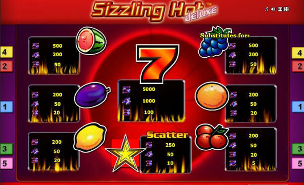 Sizzling hot 77777 deluxe slot machine free download casino game online sizzlinghot